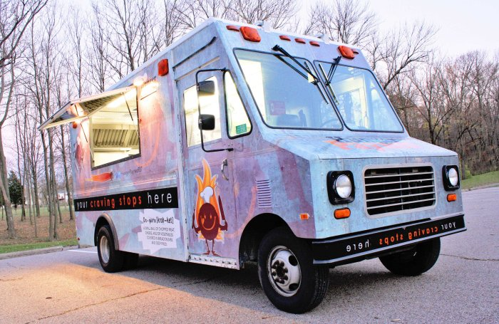 Hunger Paynes Food Truck - HUNGER PAYNES FOOD TRUCK DAYTON OHIO